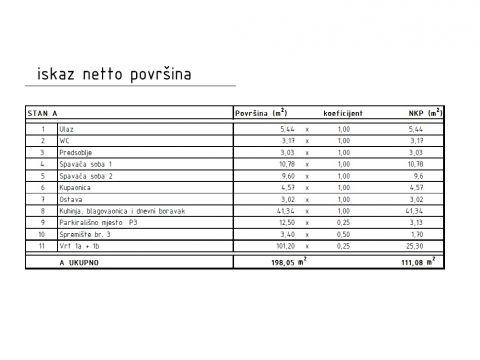 NOVOGRADNJA, Stan 111,08m2