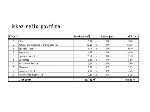 NOVOGRADNJA, Stan 102,13m2