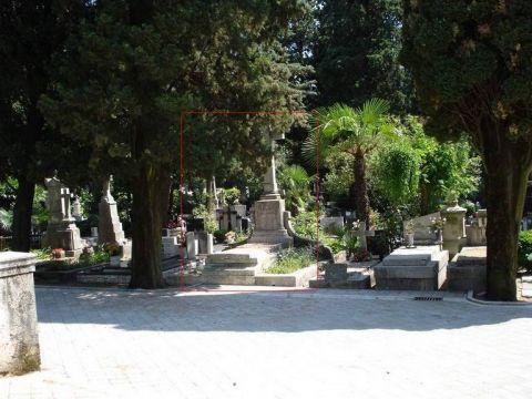 Rijeka, grobnica