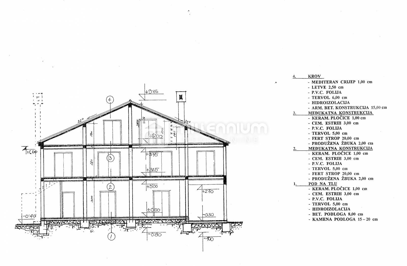 Casa Barbat na Rabu, Rab, 420m2