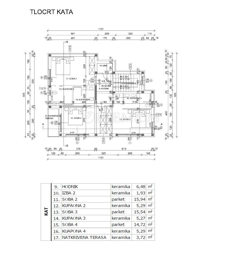 Otok Krk, Omišalj, prodaja građevinskog zemljišta s projektom prvi red do mora!