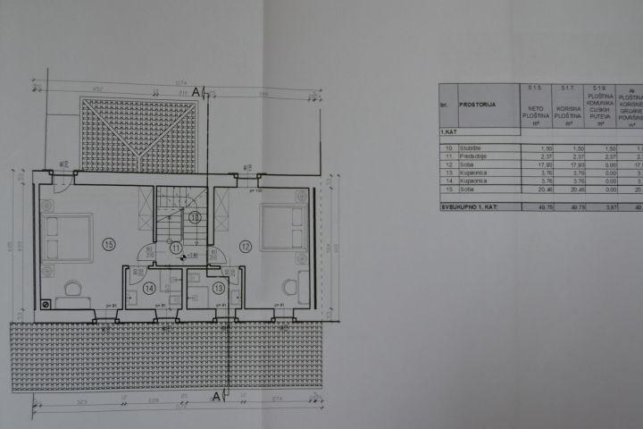 Stara kuća s novom građevinskom dozvolom