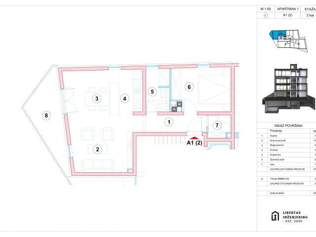 Dubrovnik, Lapad, new-built apartment / TURN-KEY