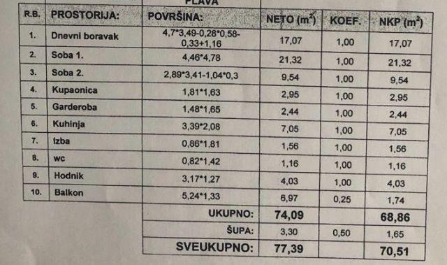 SUNČAN - KOD VINOGRADSKE BOLNICE - MIR, ZELENILO - 80 M2, 2. KAT