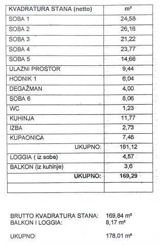 CVJETNI TRG - ODLIČAN, SVIJETAO, SUNČAN - 178 M2, 1. KAT/LIFT