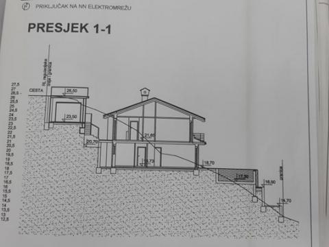 Kuća prvi red do mora
